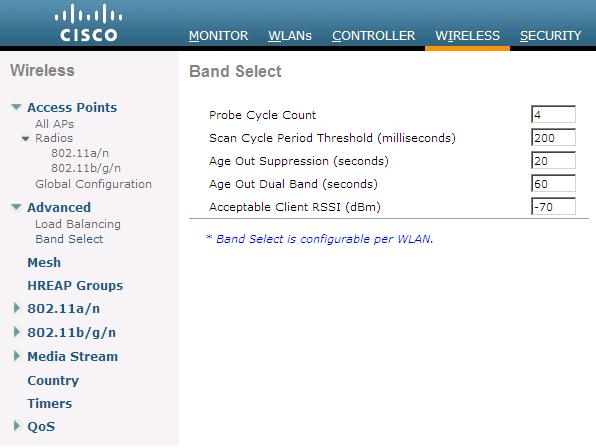 Cisco Wireless | CCIE or Null!