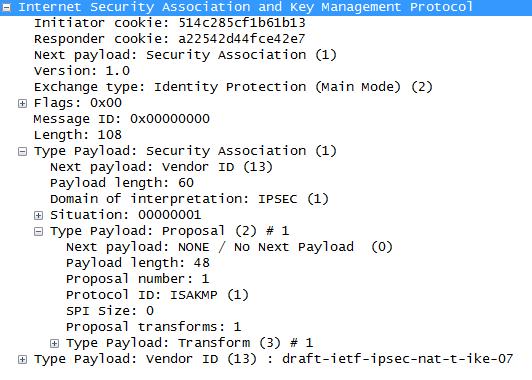IPSec   CCIE or Null!