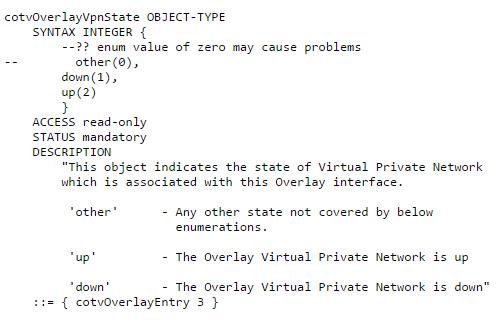 OTV MIB | CCIE or Null!