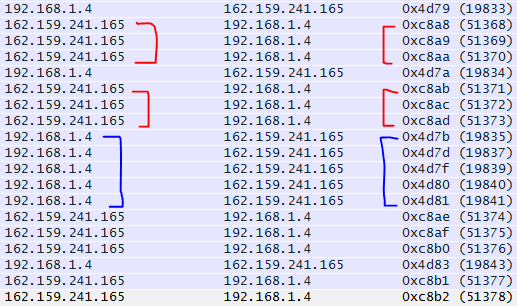 wireshark ip routing Solved: hi every body i was toying around with wireshark, when i noticed remote packet capture option i googled it and found.