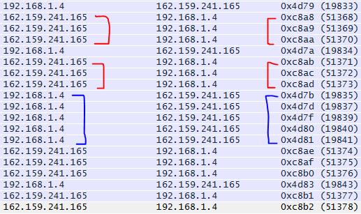 IP Ident-2
