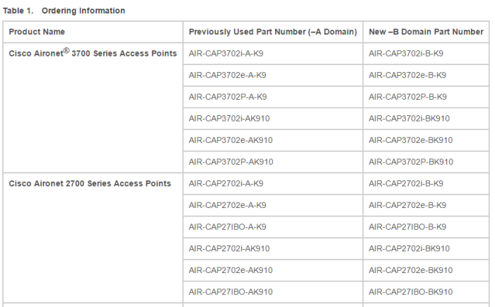Sample ordering info for the new -B domain compliant access points.